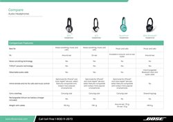 Smartphones offers in the Bose catalogue in Amritsar