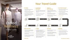 Travel offers in the Etihad Airways catalogue ( 1 day ago)