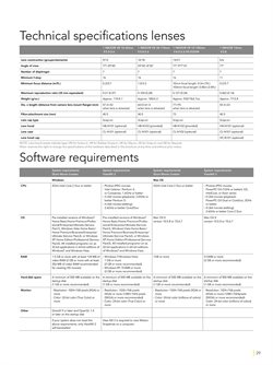 CPU offers in the Nikon catalogue in Chennai