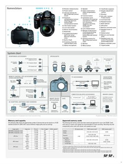 TV offers in the Nikon catalogue in Ahmedabad
