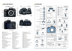 Usb offers in the Nikon catalogue in Jalgaon