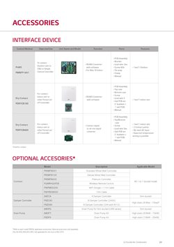 Offers of Software in LG
