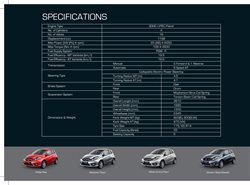 Suspension offers in the Honda catalogue in Surat