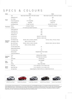 Suspension offers in the Honda catalogue in Delhi