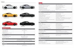 Tyres offers in the Ford catalogue in Jabalpur