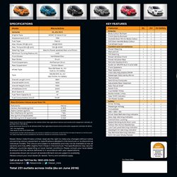 Suspension offers in the Nissan catalogue in Surat