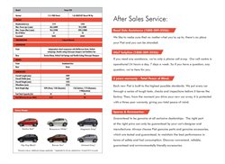Suspension offers in the Fiat catalogue in Nanded Waghala