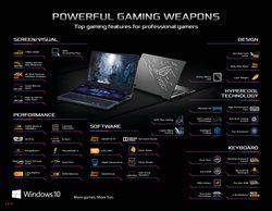 Offers of Top in Asus
