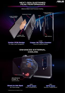 Asus offers in the Asus catalogue ( Expired)